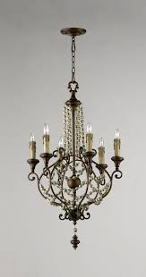 Chandelier Decorating Ideas Exquisite Styles Of Foyer Chandeliers Select The Best For Your