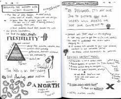 sketchnotes ftw una kravets online