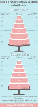 per cake cake servings guide figure out the cost per serving for your