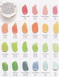 frost by numbers how to make frosting colors recipes and