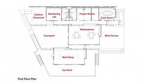 solaripedia green architecture u0026 building projects in green