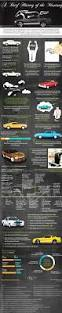138 best ad a mustang images on pinterest ford mustangs mustang