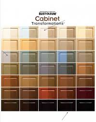 Kitchen Cabinet Painting Kit Post Taged With Rustoleum Bond Coat Substitute U2014