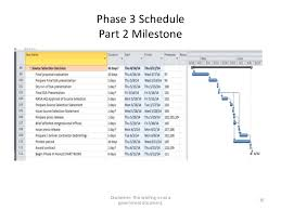 ms project 2010 schedule template for large nasa procurements 10 450 u2026