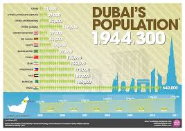 planning engineer jobs in dubai dubizzle ae why i left dubai and won t come back part 1 2 backpack me