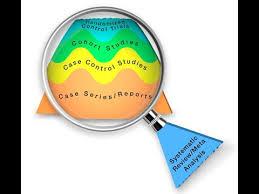 pyramid of evidence evidence based medicine ebm