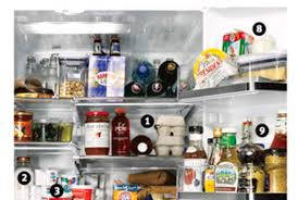 How To Arrange Kitchen How To Organize Your Refrigerator Drawers And Shelves Real Simple