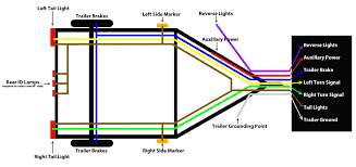 trailer wire diagram 5 wire