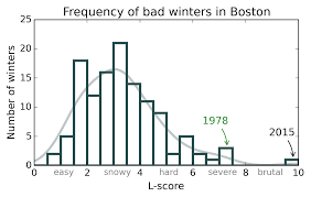 Boston Snow Total Map by Was 2015 Boston U0027s Worst Winter Yet