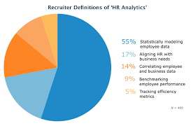 4 stats every recruiter should know about hr analytics