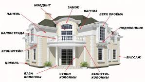 front stucco molding eaves moldings platbands moldings are