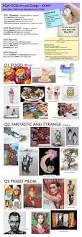 Art And Design Gcse Aqa Art And Design Exam Themes Aqa Art Students And Students