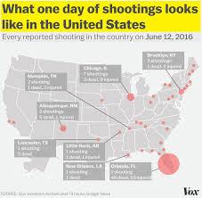 the orlando massacre was one of 43 shootings on sunday vox
