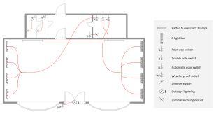 wireless plan