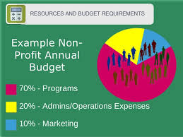 your 2014 nonprofit trends and a strategic planning template worksh u2026
