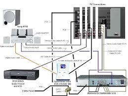 home audio wiring diagram carlplant