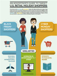 target the black friday holiday retail advertising guide black friday vs cyber monday
