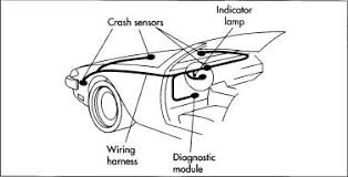 how air bag is made material production process manufacture