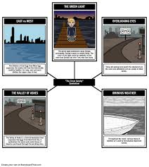 themes of wealth in the great gatsby here is our symbolism storyboard for the great gatsby made using our