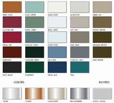 metal roof paint colors lowes house roof