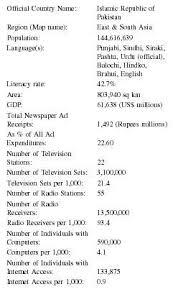 journalists jobs in pakistan newspapers urdu news pakistan press media tv radio newspapers television