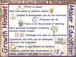 the intersection of growth mindsets and maker education user