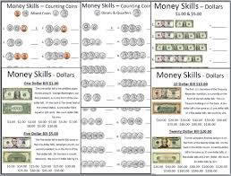 money skills worksheets free worksheets library download and