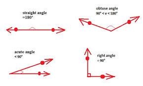measure and classify an angle geometry points lines planes and