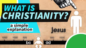 what is christianity a simple explanation