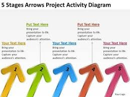 5 stages arrows project activity diagram small business plan
