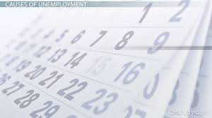 what is unemployment definition causes u0026 effects video