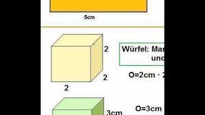 oberfläche eines würfels oberflächeninhalt würfel quader erläuterung