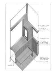 Malcolm Willey House Kahn U0027s Fisher House U2013furniture Rooted U0026 Attached Like Architecture