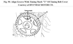 hyundai accent timing belt 2007 hyundai accent timing belt replacement what is the correct