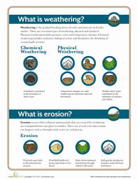 what is weathering and erosion worksheet education com