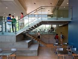 Universities For Interior Design In Usa Best Interior Design Schools In Usa Interior Designing Courses In