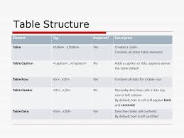 Html Table Header Row How To Create Html Tables Table Structure General Html Code For A