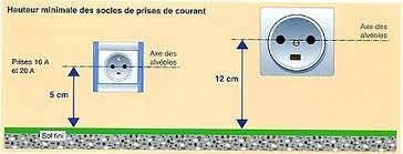 hauteur prise de courant cuisine prise lectrique de cuisine franke maison energy hauteur des prises