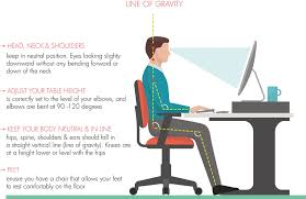 proper standing desk posture standing desk ergonomics finding your happy place ready set stand