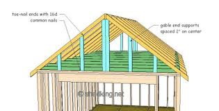How To Build A Small Storage Shed by Gable Shed Roof Building A Shed Roof Shed Roof Construction