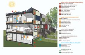 Energy Efficient Homes Floor Plans Deltec Launches Line Of Super Efficient Net Zero Energy Homes