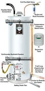 is there a pilot light on a furnace water heater pilot light gas water ignition water heater pilot