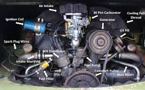 vw center mount fan shroud vw beetle engine blueprint google search vw beetle pinterest