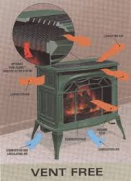 Soapstone Gas Stove Vent Free Gas Stoves
