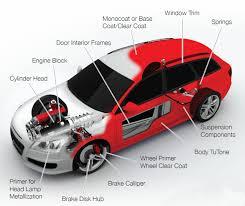 Car Part Home Decor Creative Exterior Car Parts Labeled Decor Idea Stunning Fresh On