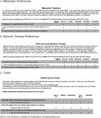 Counseling Treatment Plan Goals Parental Preferences And Goals Regarding Adhd Treatment Articles