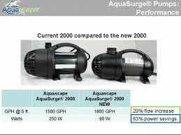 Aquascape Pump Aquasurge Pumps Aquascape Pond Pumps