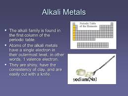 What Are The Families Of The Periodic Table The Periodic Table Ppt Video Online Download
