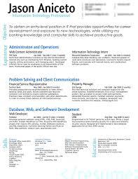Sharepoint Developer Resume Cover Letter High Admission Custom Paper Writer Sites Ca
