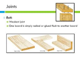 Wood Joints Worksheet by Furniture Construction Ppt Video Online Download
